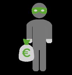 Geldwäsche Compliance